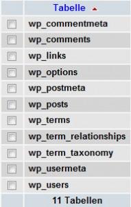 Wordpress-Tabellen