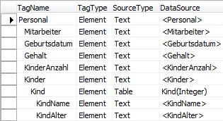 XMLPort - Struktur